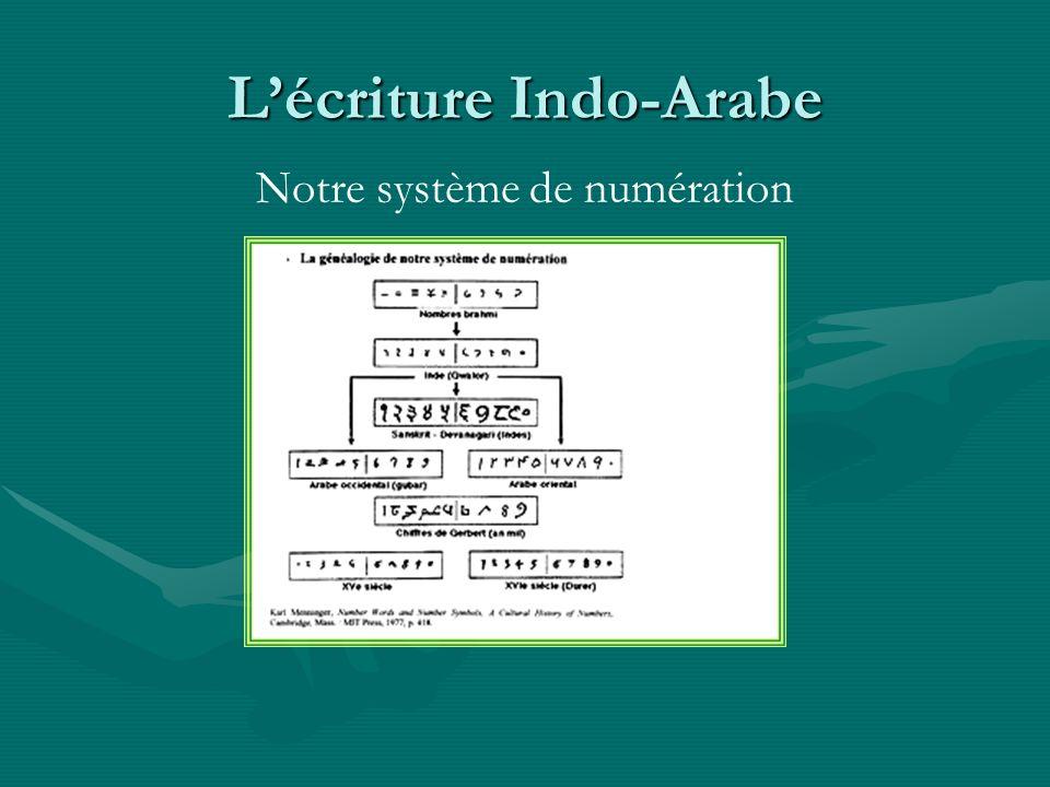 L'écriture Indo-Arabe