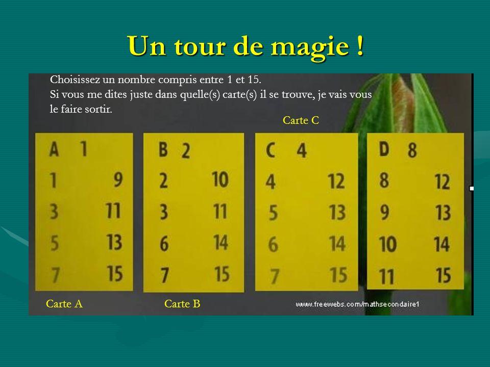 Un tour de magie ! Choisissez un nombre compris entre 1 et 15.