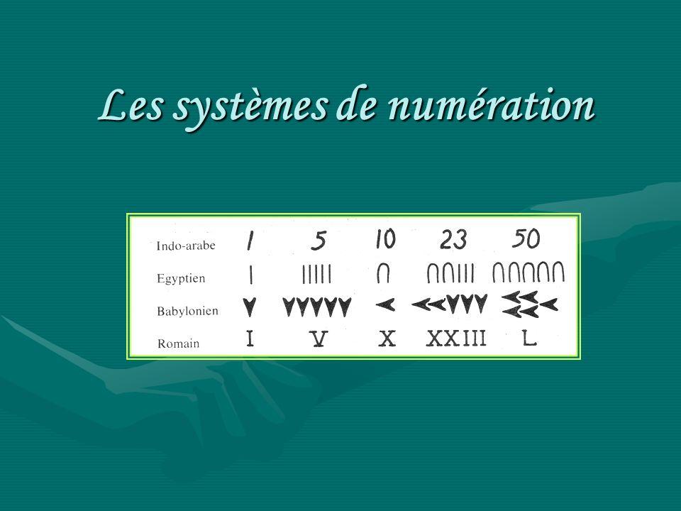 Les systèmes de numération