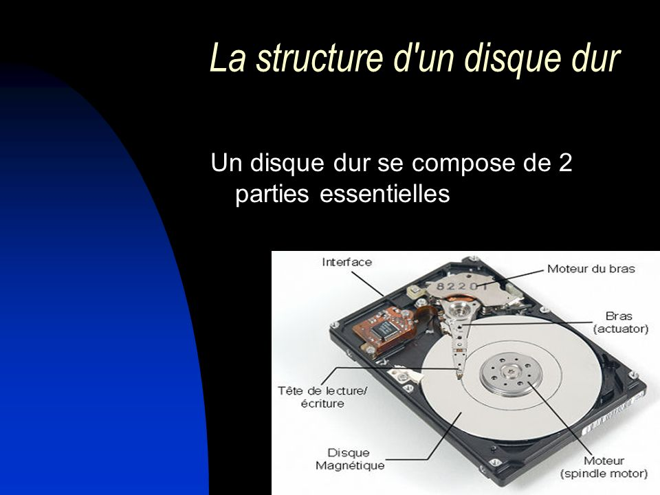 La structure d un disque dur