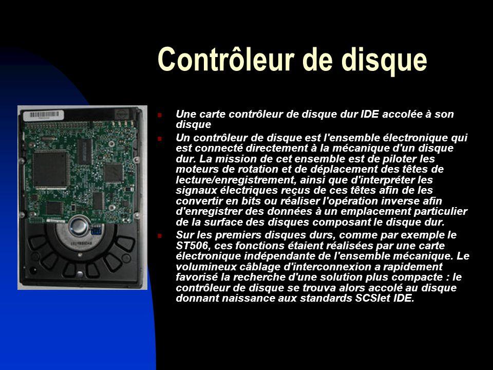 Contrôleur de disque Une carte contrôleur de disque dur IDE accolée à son disque.