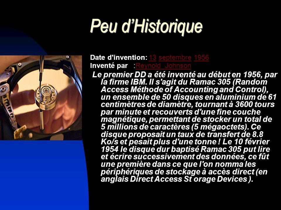 Peu d'Historique Date d invention: 13 septembre 1956