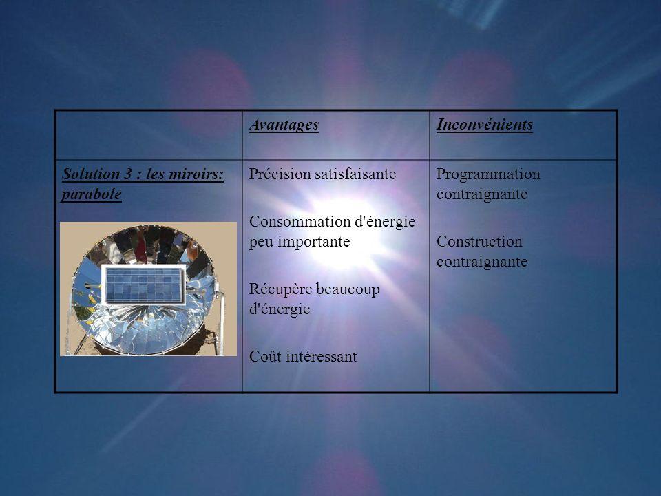 Avantages Inconvénients. Solution 3 : les miroirs: parabole. Précision satisfaisante. Consommation d énergie peu importante.