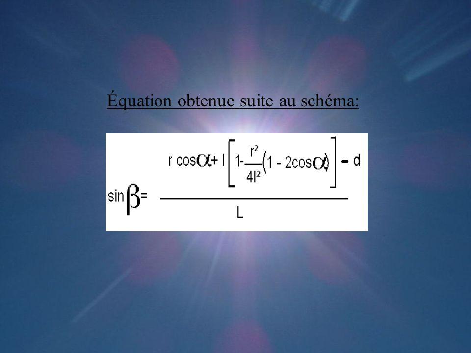 Équation obtenue suite au schéma: