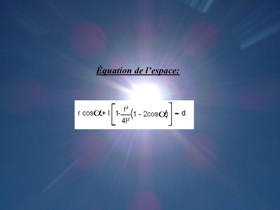 Équation de l'espace: