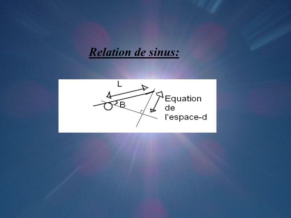 Relation de sinus: