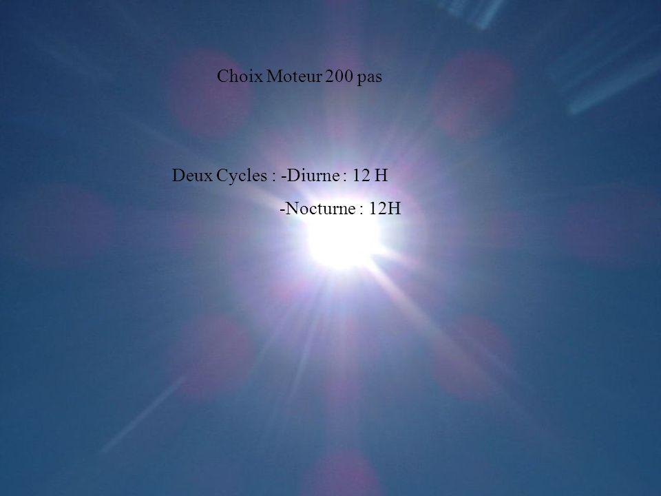 Deux Cycles : -Diurne : 12 H -Nocturne : 12H
