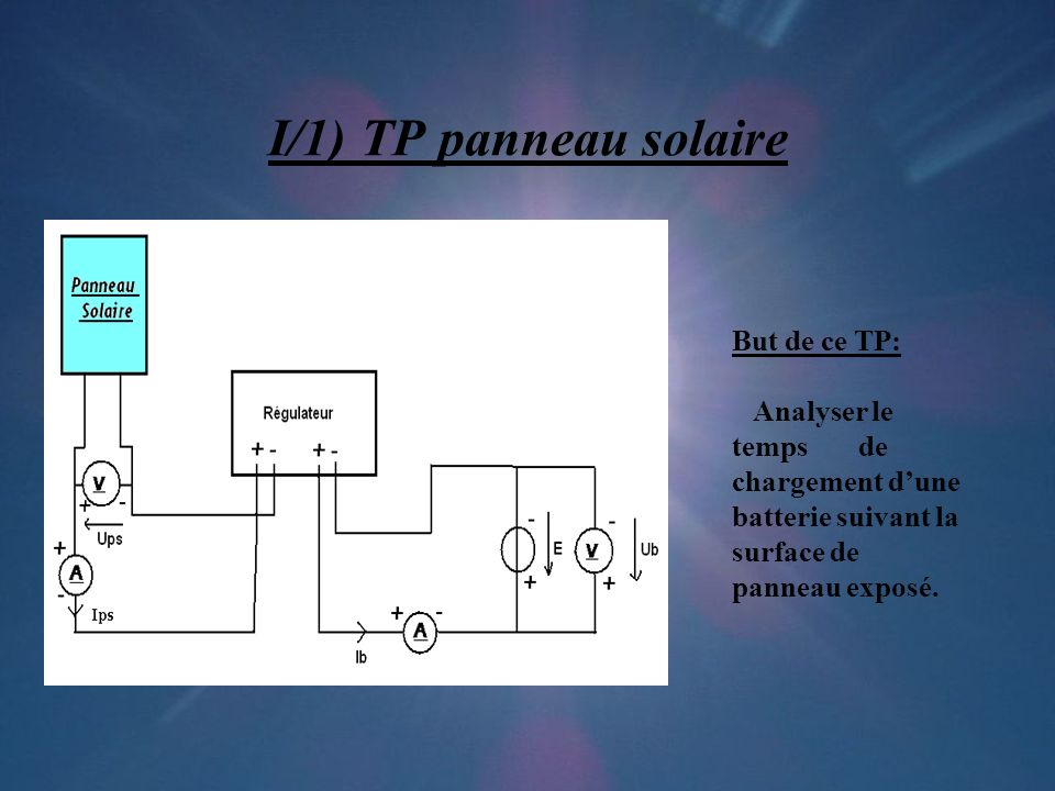 I/1) TP panneau solaire But de ce TP: