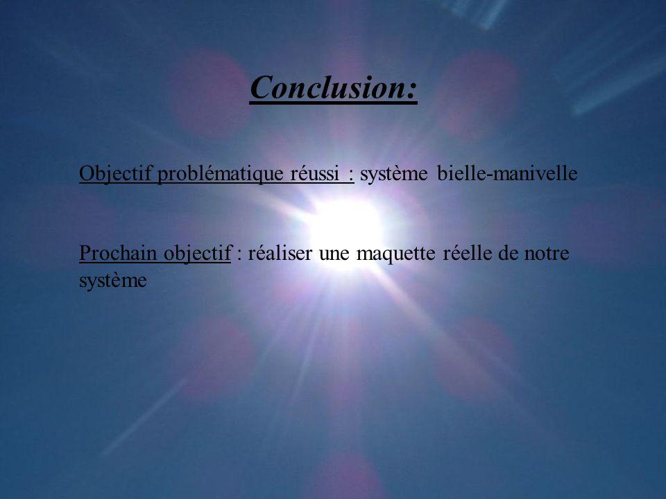Conclusion: Objectif problématique réussi : système bielle-manivelle