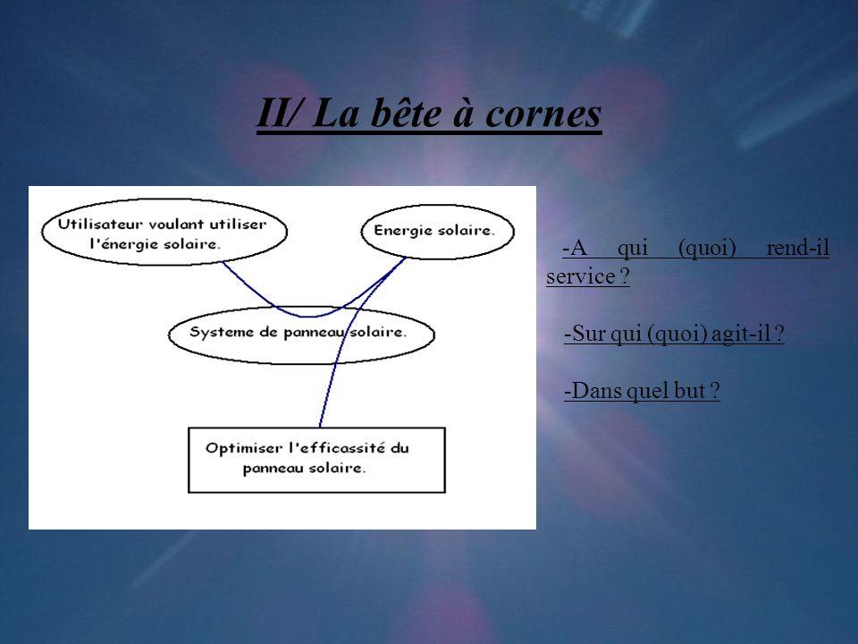 II/ La bête à cornes -Sur qui (quoi) agit-il -Dans quel but