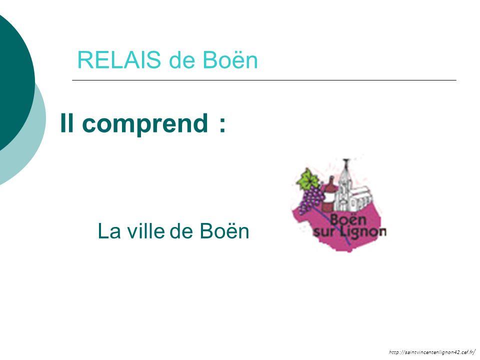 RELAIS de Boën Il comprend : La ville de Boën