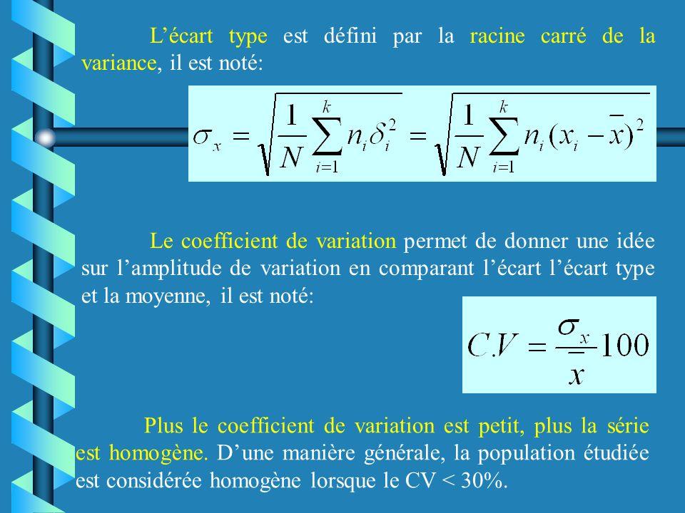 L'écart type est défini par la racine carré de la variance, il est noté: