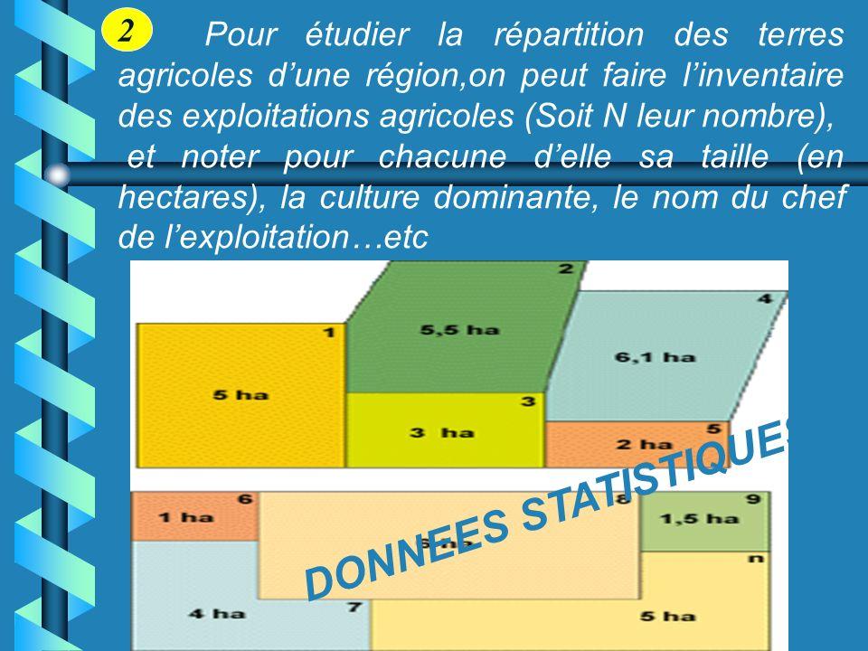 2 Pour étudier la répartition des terres agricoles d'une région,on peut faire l'inventaire des exploitations agricoles (Soit N leur nombre),