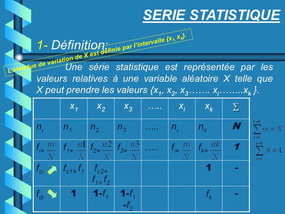 SERIE STATISTIQUE 1- Définition: S