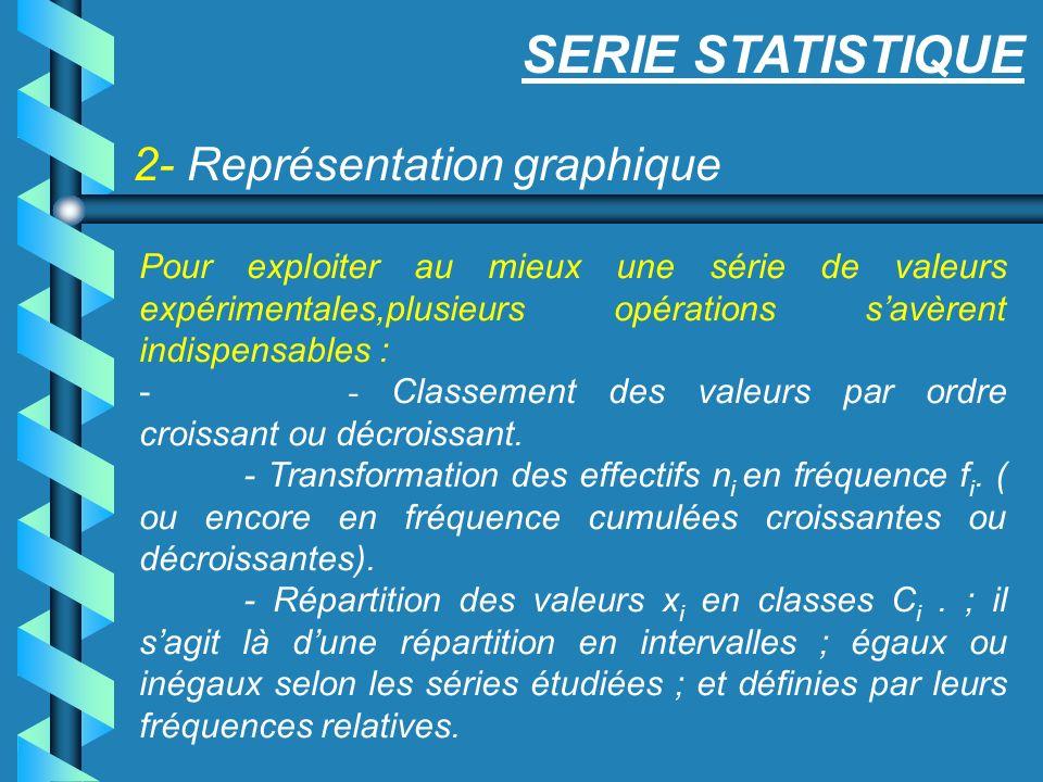 SERIE STATISTIQUE 2- Représentation graphique
