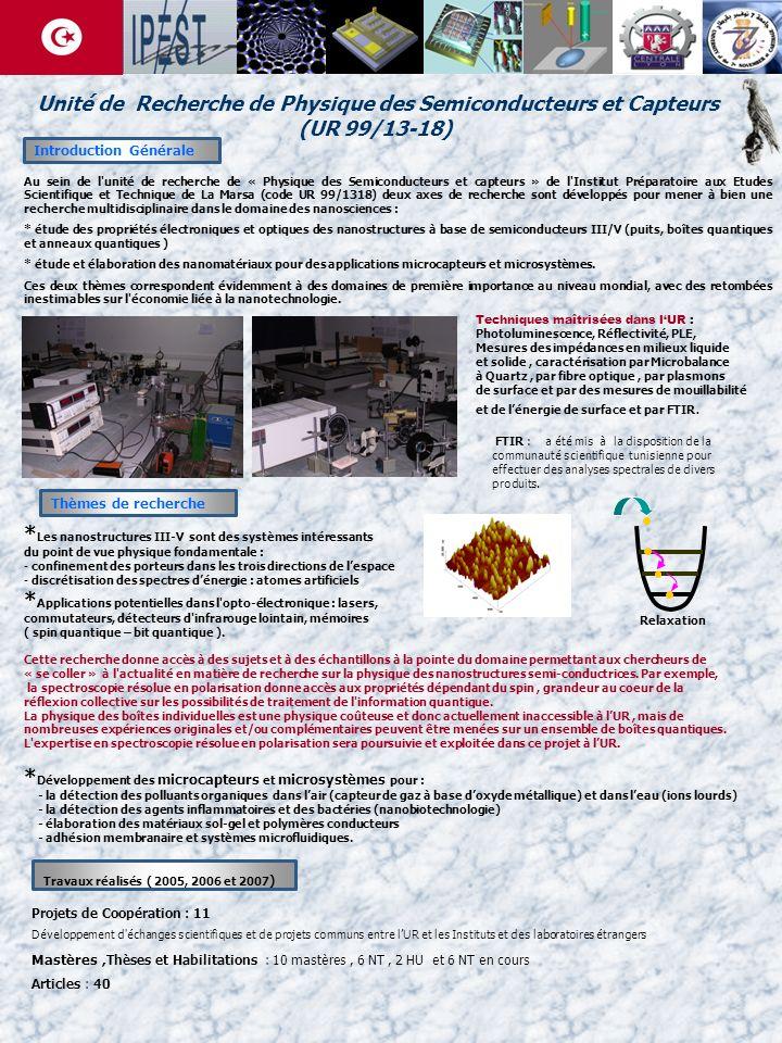 Unité de Recherche de Physique des Semiconducteurs et Capteurs (UR 99/13-18)