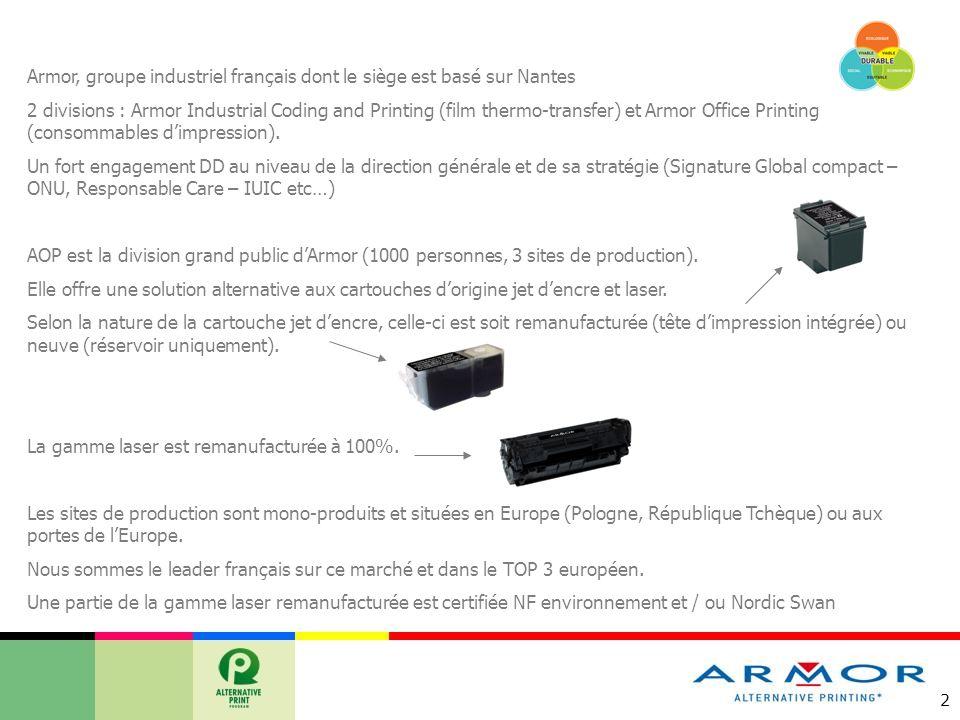 Armor, groupe industriel français dont le siège est basé sur Nantes