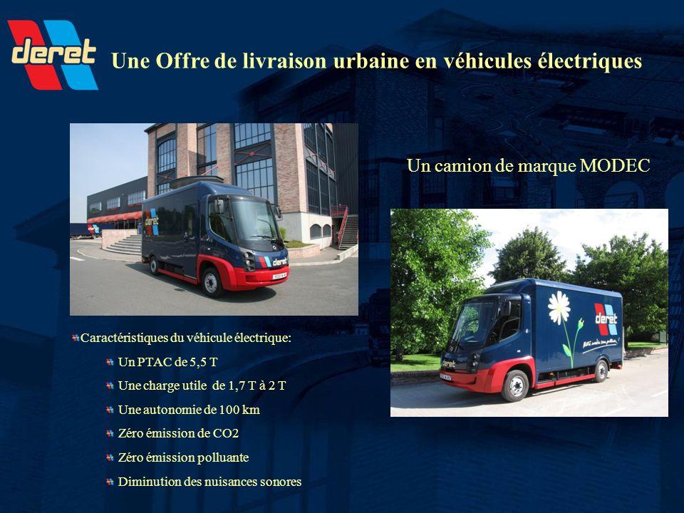 Une Offre de livraison urbaine en véhicules électriques