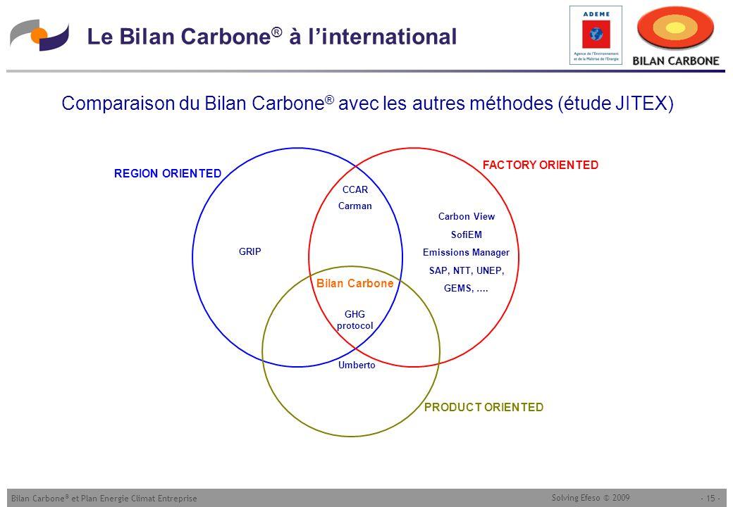 Le Bilan Carbone® à l'international