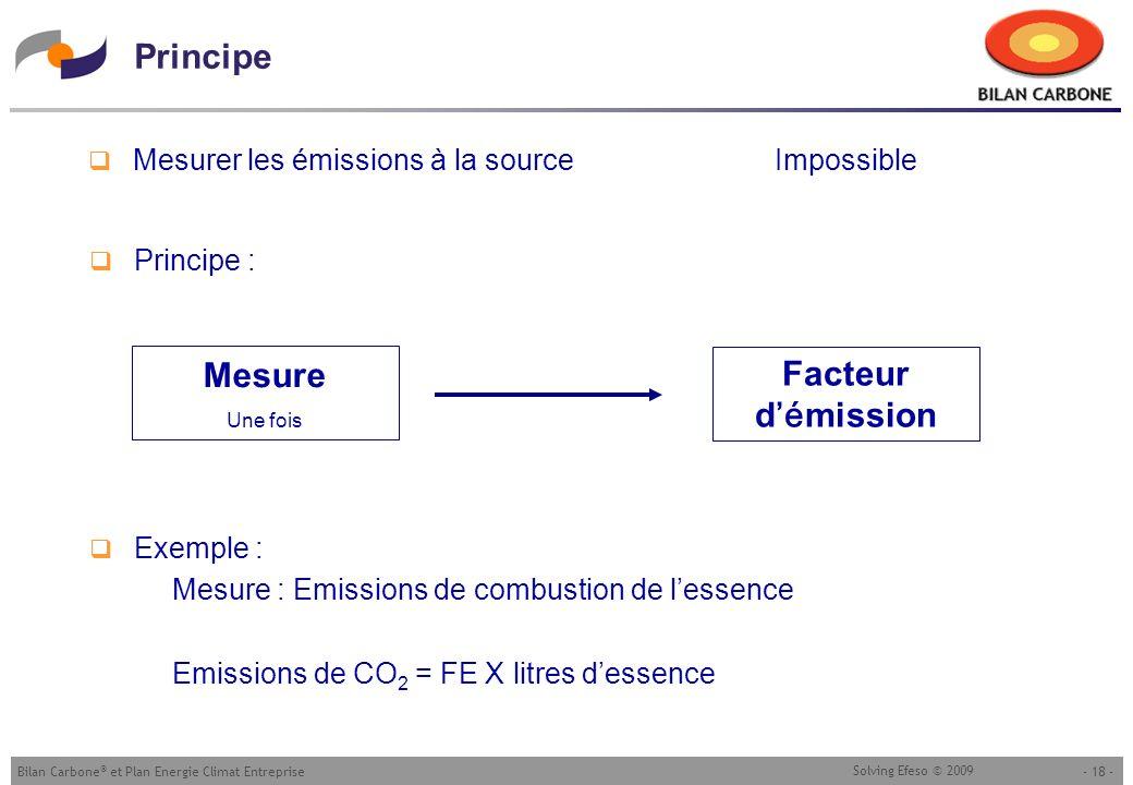 Principe Mesure Facteur d'émission Mesurer les émissions à la source