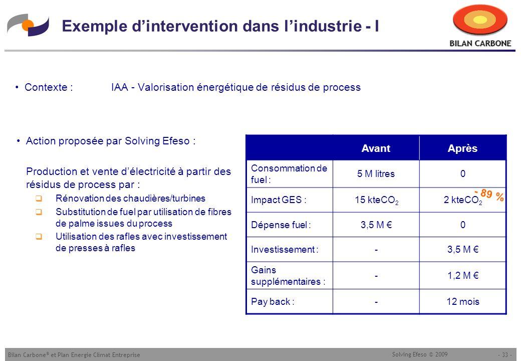 Exemple d'intervention dans l'industrie - I