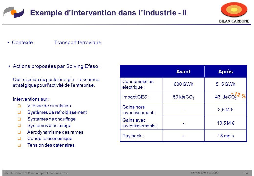 Exemple d'intervention dans l'industrie - II