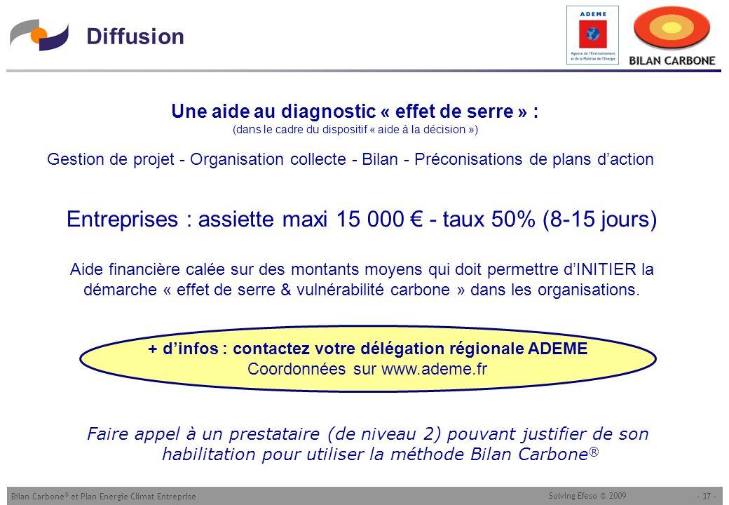 Entreprises : assiette maxi 15 000 € - taux 50% (8-15 jours)