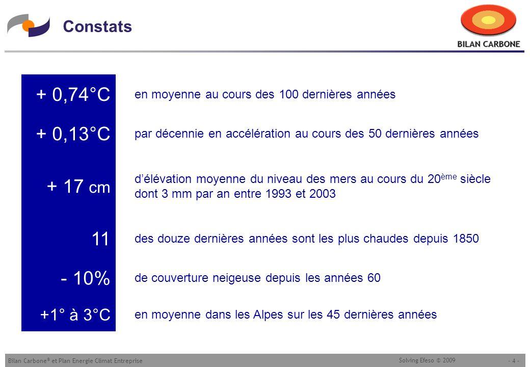 + 0,74°C + 0,13°C + 17 cm 11 - 10% Constats +1° à 3°C