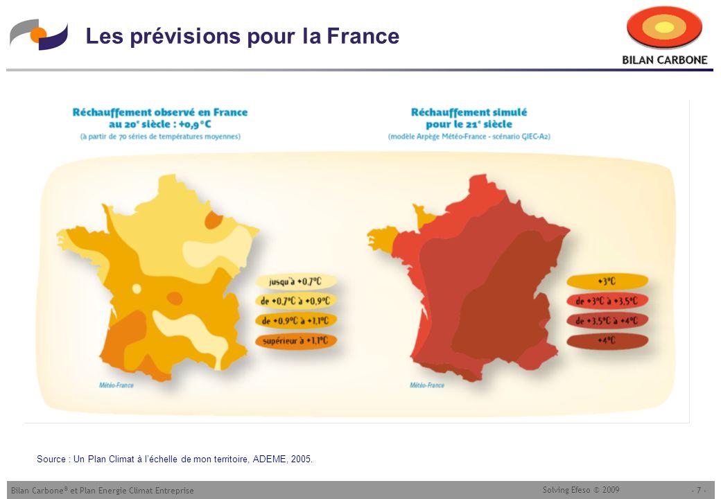 Les prévisions pour la France