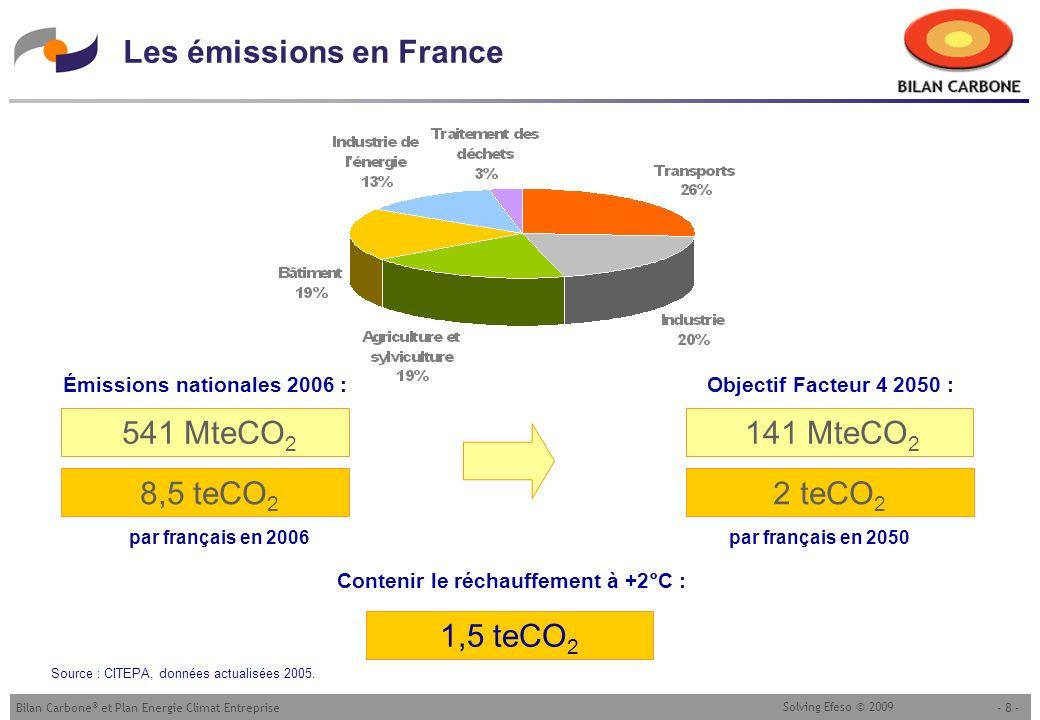 Les émissions en France
