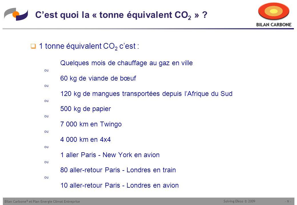 C'est quoi la « tonne équivalent CO2 »