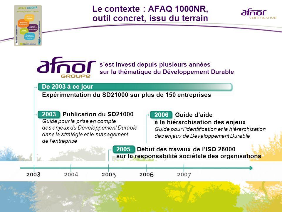 Le contexte : AFAQ 1000NR, outil concret, issu du terrain