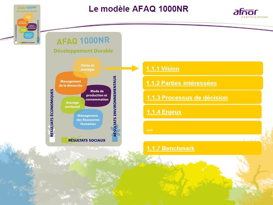 Le modèle AFAQ 1000NR 1.1.1 Vision 1.1.2 Parties intéressées