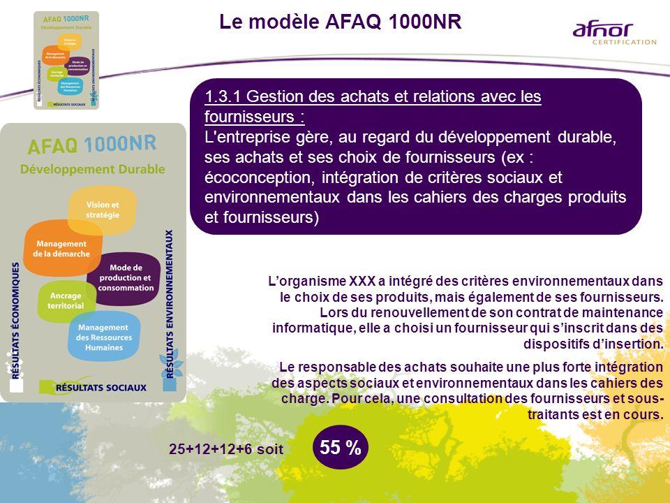 Le modèle AFAQ 1000NR