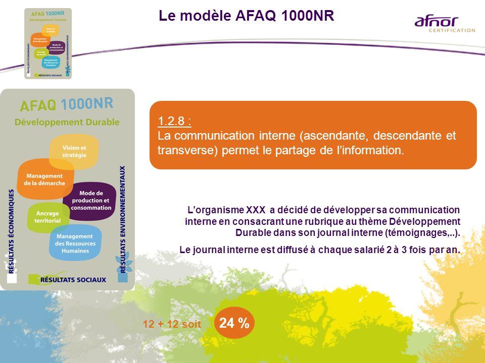Le modèle AFAQ 1000NR 1.2.8 : La communication interne (ascendante, descendante et transverse) permet le partage de l'information.