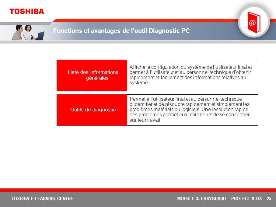 Fonctions et avantages de l outil Diagnostic PC
