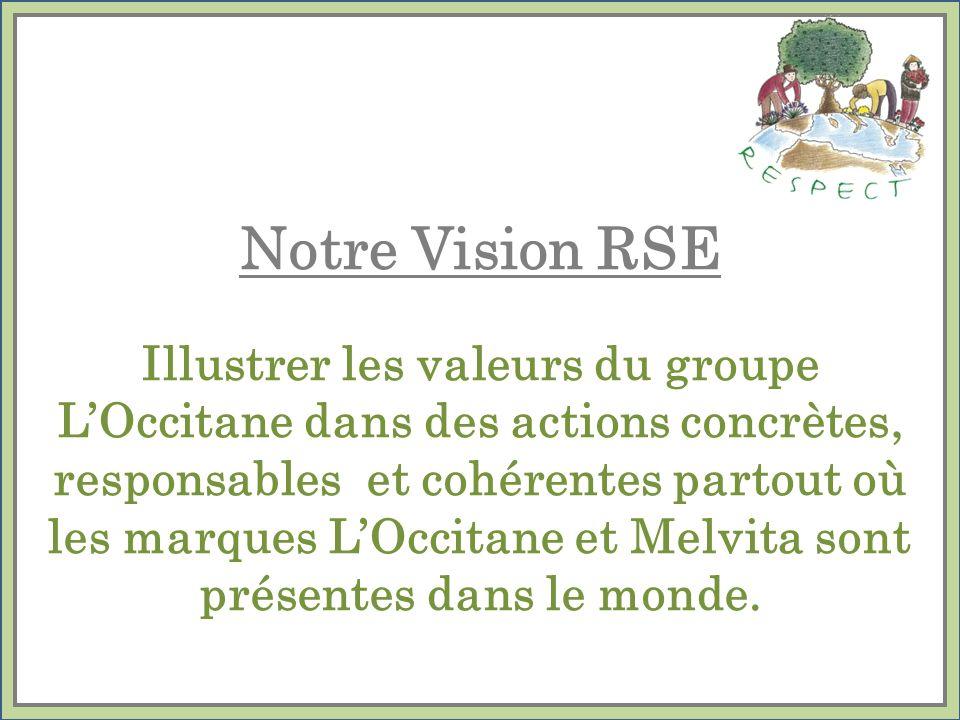 Notre Vision RSE