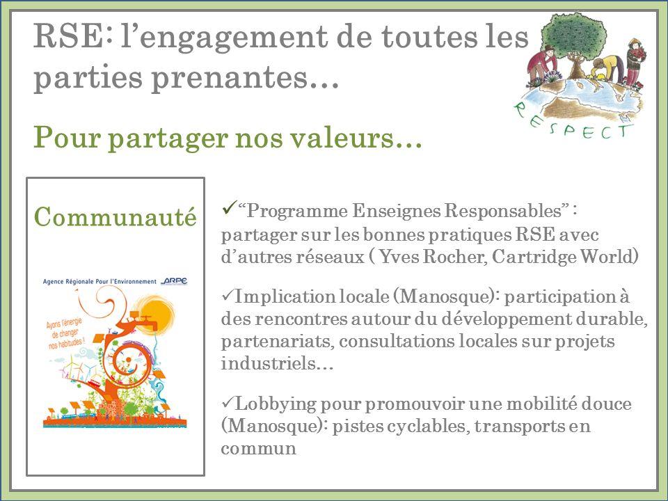 RSE: l'engagement de toutes les parties prenantes…