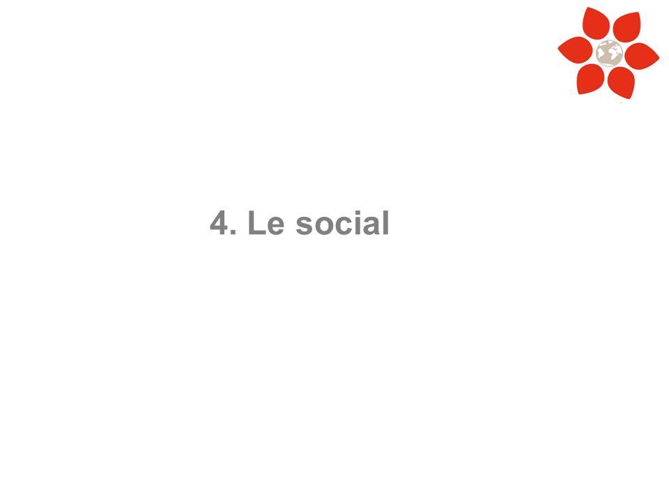4. Le social Sylvie : Alors quel est le programme Hélène :