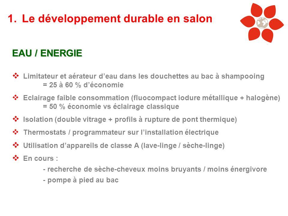 Le développement durable en salon