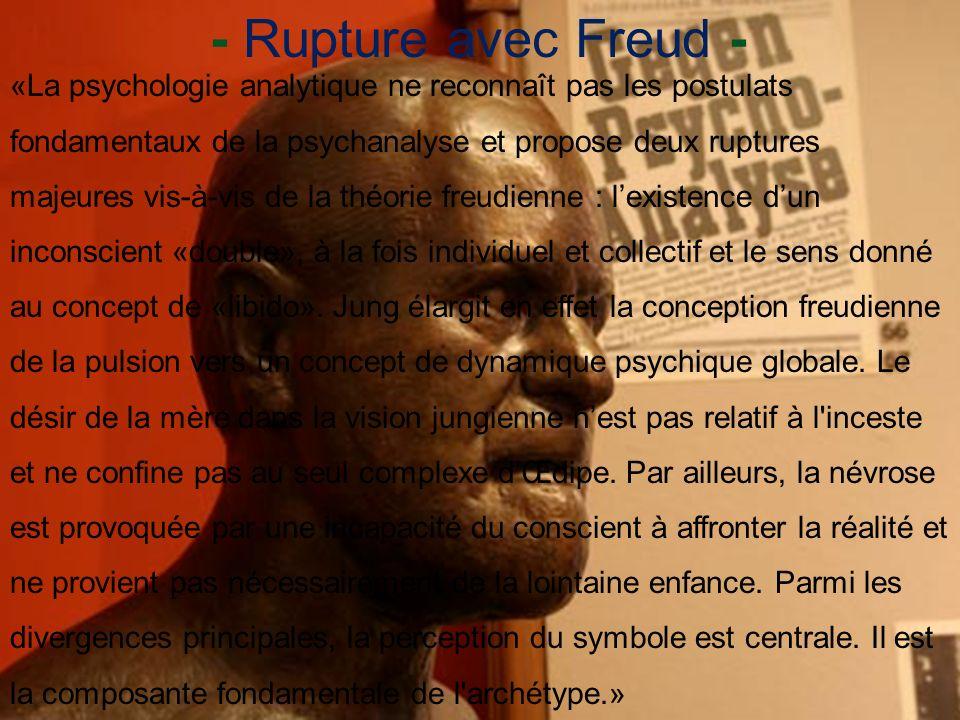 - Rupture avec Freud -