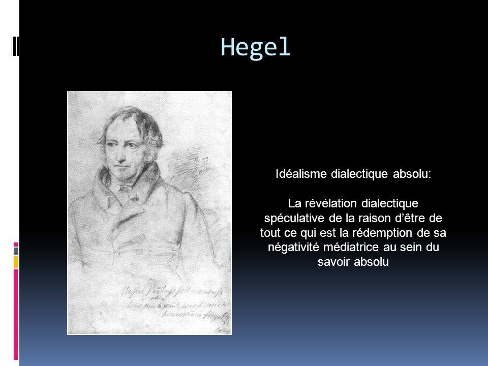 Idéalisme dialectique absolu: