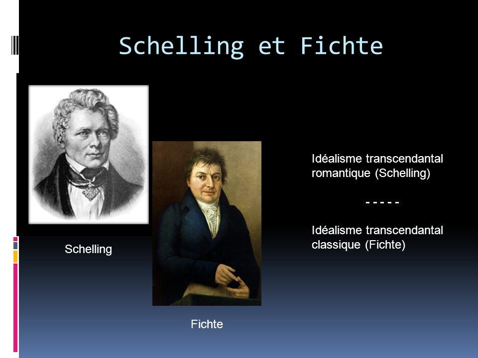 Schelling et Fichte Idéalisme transcendantal romantique (Schelling)