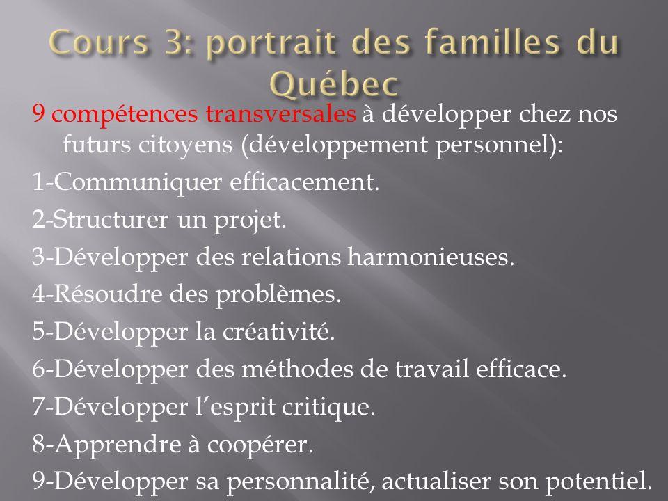 Cours 3: portrait des familles du Québec