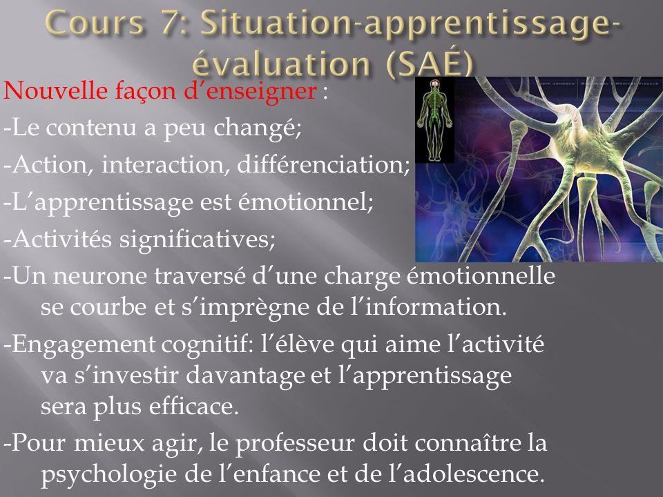 Cours 7: Situation-apprentissage-évaluation (SAÉ)