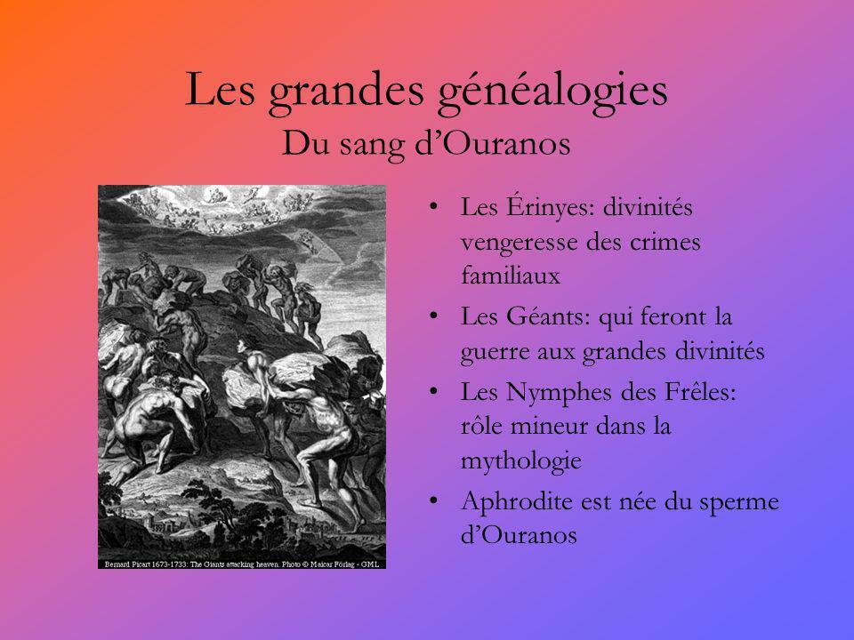 Les grandes généalogies Du sang d'Ouranos