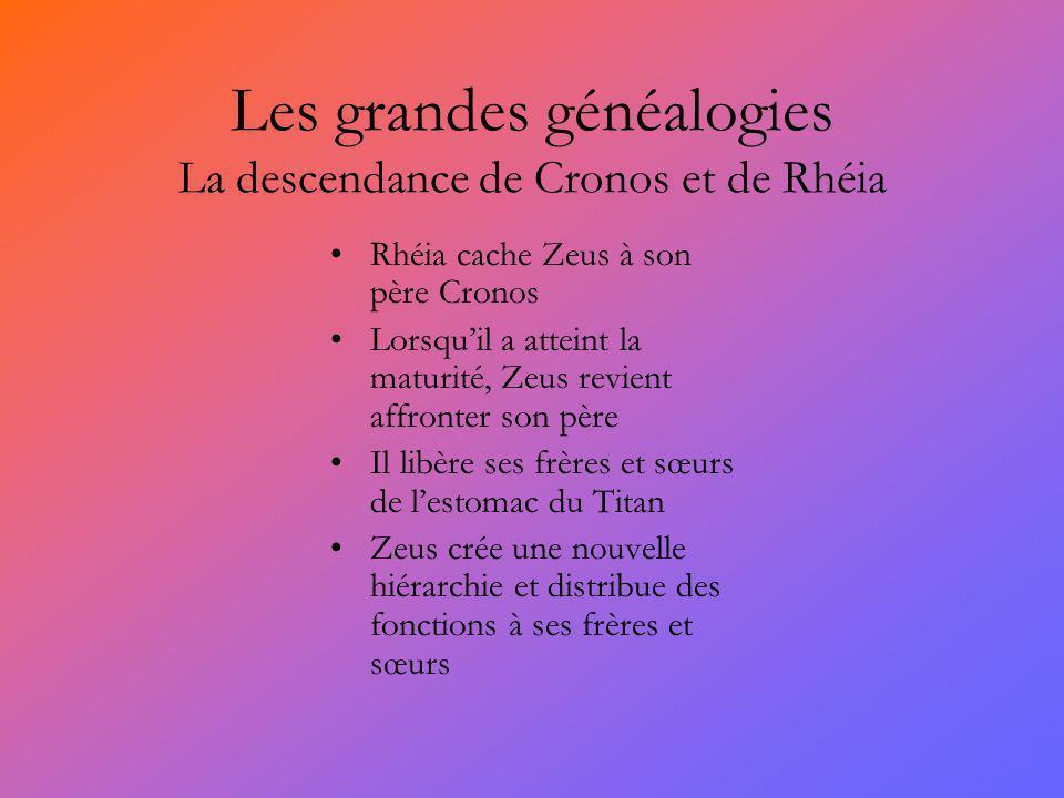 Les grandes généalogies La descendance de Cronos et de Rhéia
