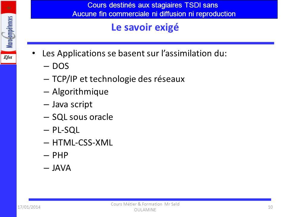 Le savoir exigé Les Applications se basent sur l'assimilation du: DOS