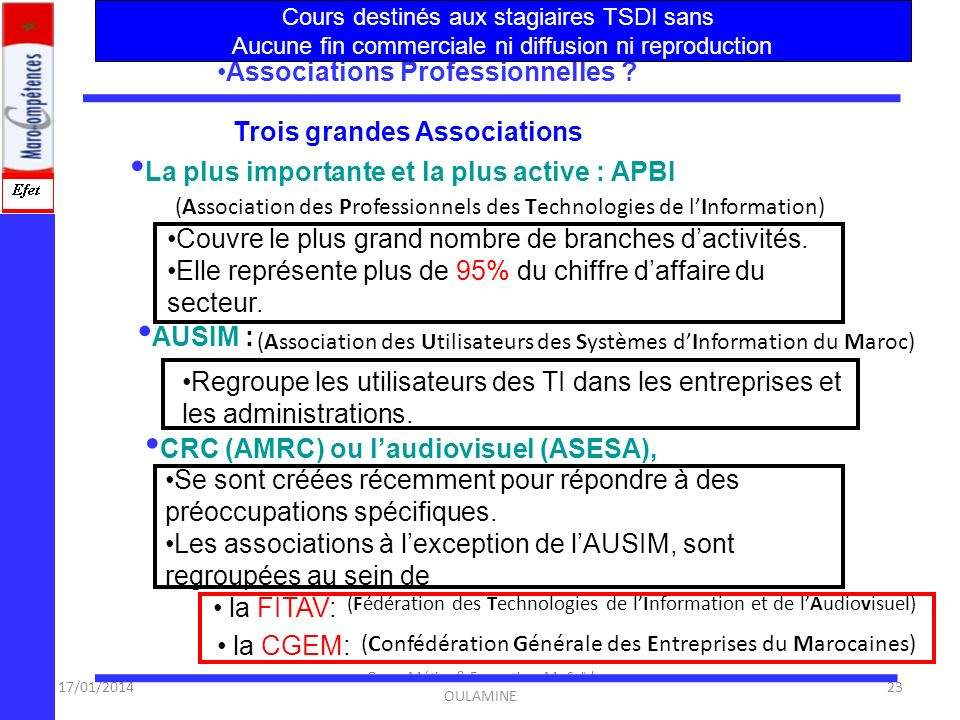 Associations Professionnelles