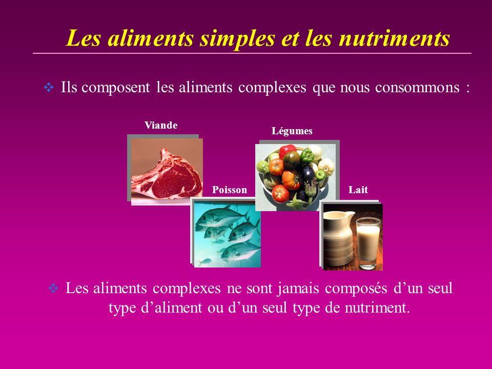 Les aliments simples et les nutriments